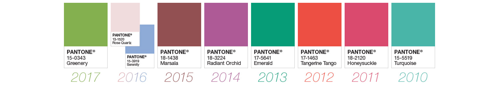Ain T No Shrinking Ultra Violet Pantone Colour Of The